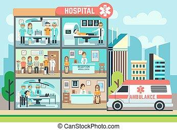 Hospital, clínica médica, ambulancia con pacientes y médicos, vector de salud, ilustración plana