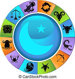 iconos, animal, zodíaco, rueda