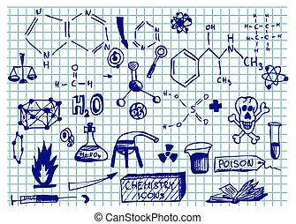 iconos, química