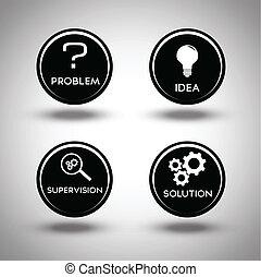 Icos de proceso de resolución de problemas