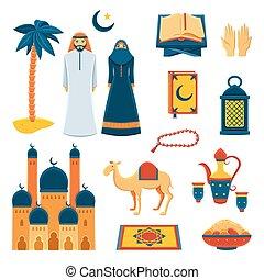 Icos planos de la religión del Islam establecidos