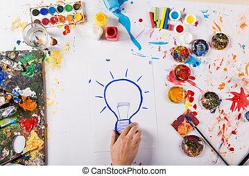 Idea concepto