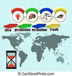 Idea de información, producción, puntaje, resultado