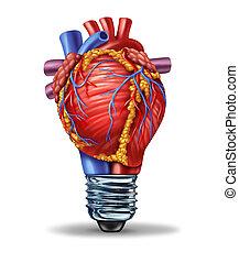 Ideas de salud cardíaca