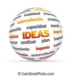 Ideas esfera (En español)