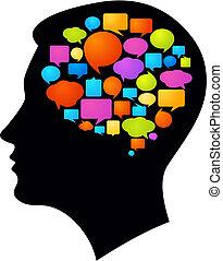 ideas, pensamientos