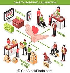 Ilustración caritativa