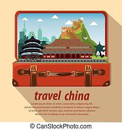 Ilustración. China de viaje.