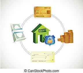 Ilustración de concepto de diagrama bancario
