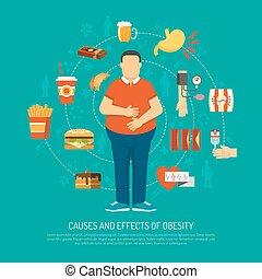 Ilustración de concepto de obesidad