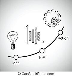 Ilustración de concepto de vector. Idea, plan y acción
