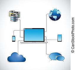 Ilustración de conexión de la red de tecnología portátil