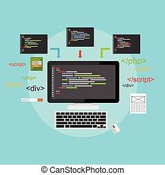 Ilustración de desarrollo web. Diseño plano. Concepto codificación, programación, desarrollo.