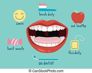Ilustración de la boca saludable