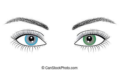 Ilustración de ojos de mujer