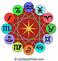 Ilustración de vectores de signos zodiacos