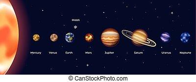 Ilustración de vectores del sistema solar
