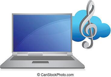 Ilustración del concepto de música on line