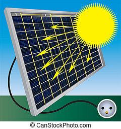 Ilustración del proceso de la batería solar