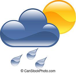 Ilustración meteorológica