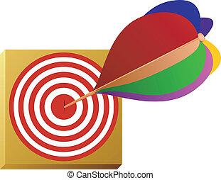 Imágenes de un dardo y el objetivo