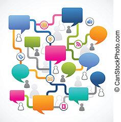 Imagen de los medios sociales, gente con burbujas de habla