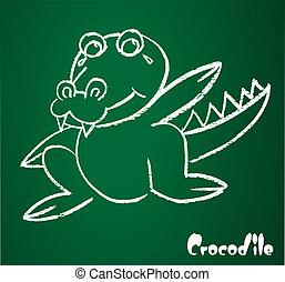 Imagen vectora de un cocodrilo