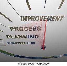 implementing, -, cambio, velocímetro, mejora