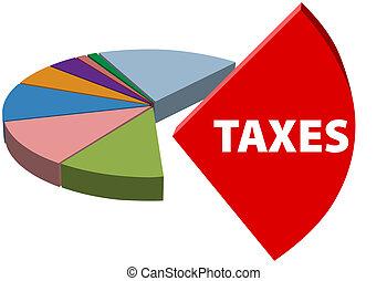 impuesto, gráfico, empresa / negocio, alto, parte, deber, impuestos