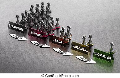 inbound, mercadotecnia, principios