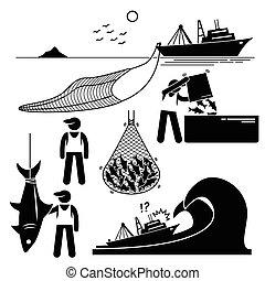 Industria de pescadería