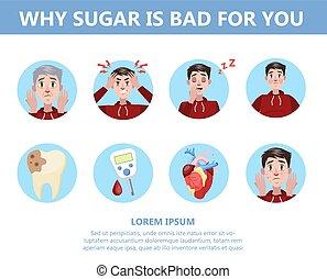 Infográfico por qué demasiada azúcar es mala para ti.