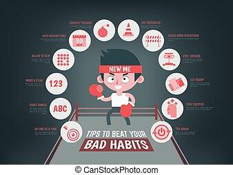 infographic, cambio, sobre, su, hábito, malo, puntas