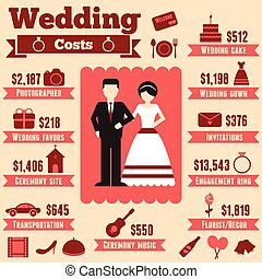 infographic, coste, boda
