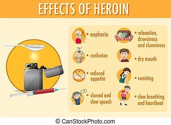 infographic, efectos, información, heroína