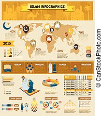 infographic, islam, conjunto