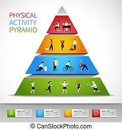 infographic, pirámide, actividad física
