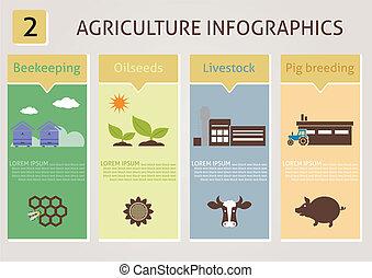 Información de agricultura