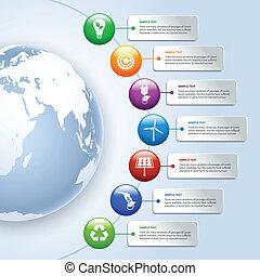 Información de energía verde