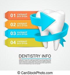 Información de la dentistría. Ilustración de vectores