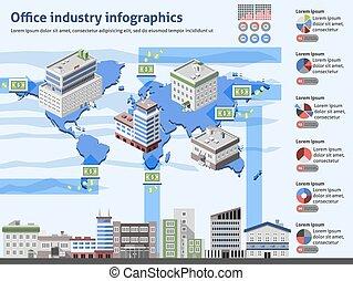 Información de la industria de oficinas