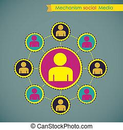 Información de los medios sociales