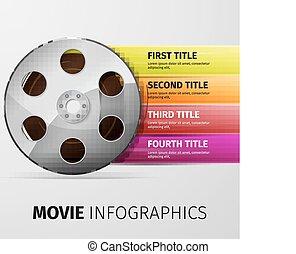 Información de películas