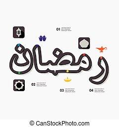 Información de Ramadan