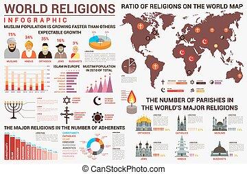 Información de religión mundial con mapa de distribución