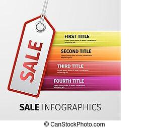 Información de ventas
