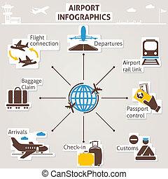 Información del aeropuerto