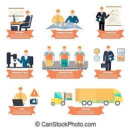 Información del proceso de desarrollo y producción
