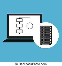Información del servidor de la red