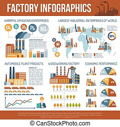 Información industrial con mapa del mundo